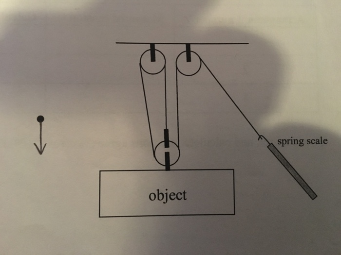 Solved Draw A Free Body Diagram For This Pulley System Ac