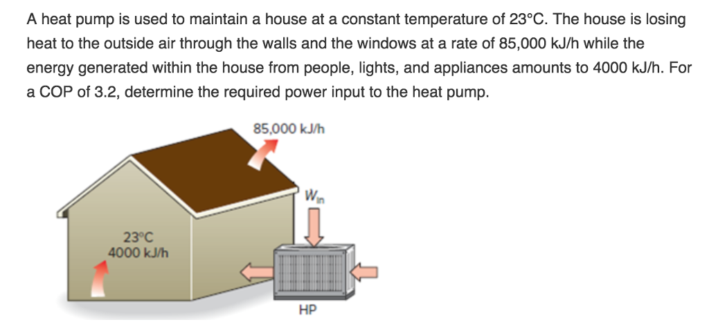Solved A Heat Pump Is Used To Maintain House At Const