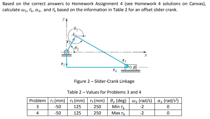 Solved: Based On The Correct Answers To Homework Assignmen