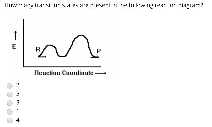 Solved  How Many Transition States Are Present In The Foll
