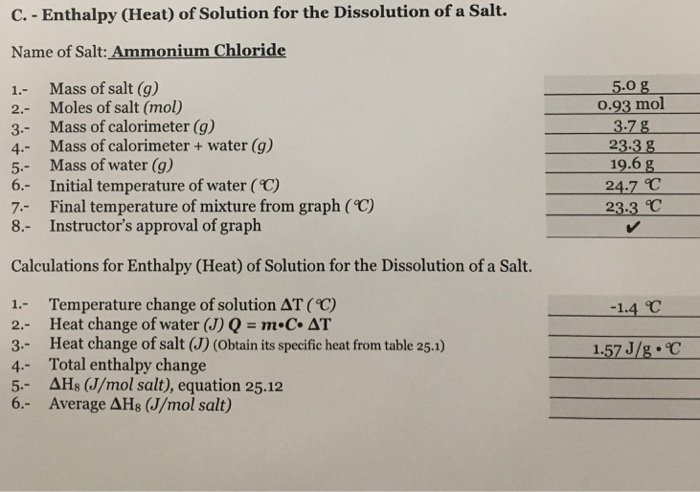 Solved: Enthalpy Of Solution For The Dissolution Of A Salt