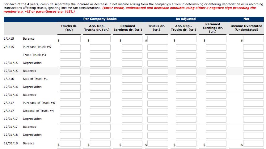 solved problem 11 4 a depreciation schedule for semi tru