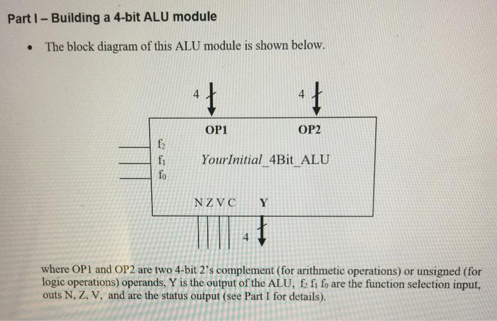 4 Bit Alu Logic Diagram - Wiring Data Diagram  Bit Alu Logic Diagram on 1 bit alu circuit diagram, 4-bit adder diagram, arm architecture block diagram, alu block diagram,