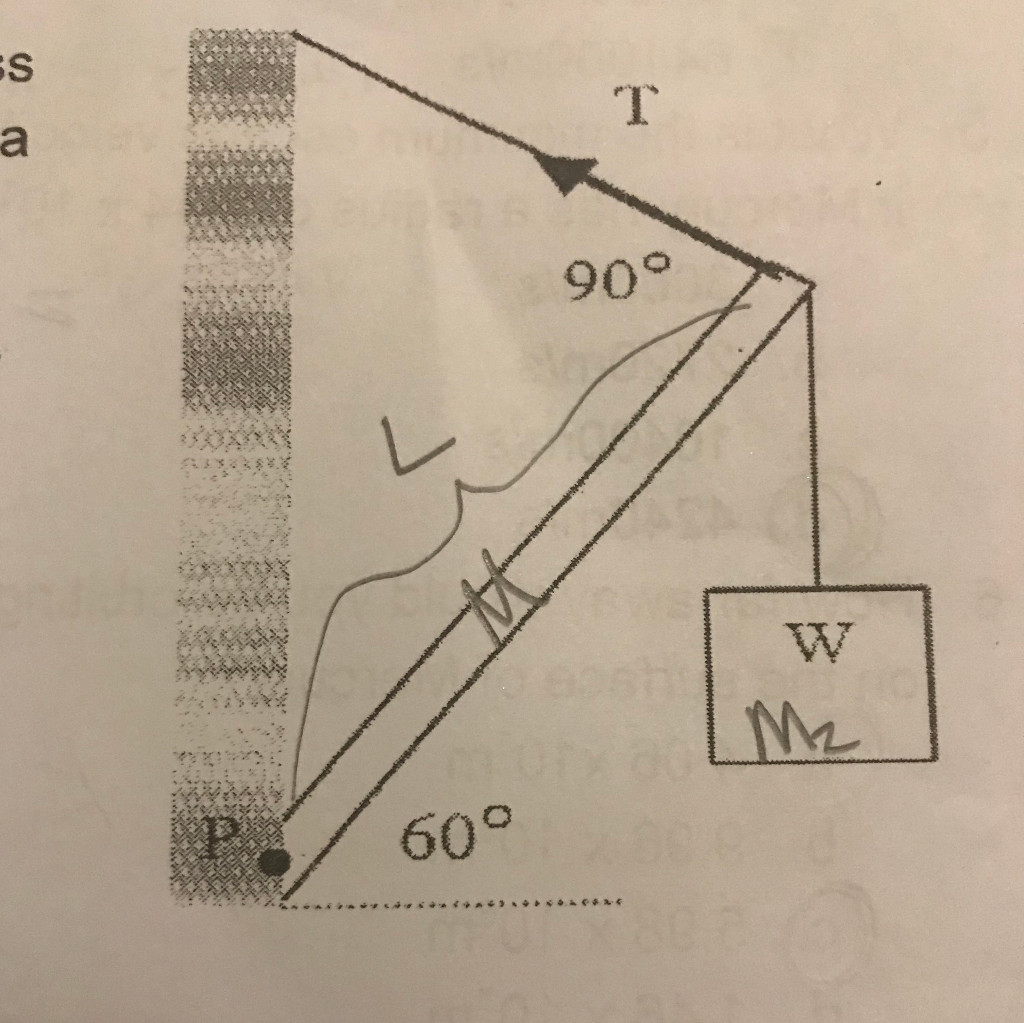 a beam (mass m1) holds a weight of mass m2 at a distance l  both are  supported by a wire with tension t