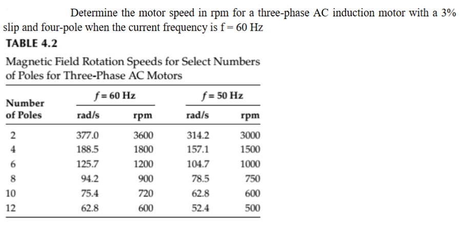 Solved Determine The Motor Speed In Rpm For A Three Phase