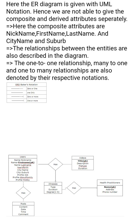 Can Someone Please Derive A Relational Model From
