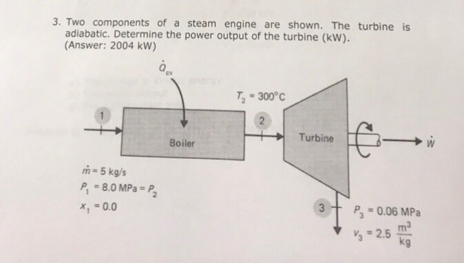 Solved: 3. Two Components Of A Steam Engine Are Shown. The ...