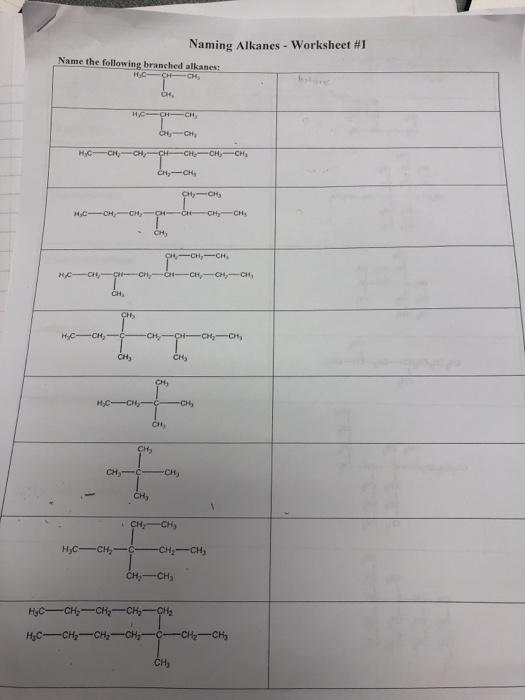 Solved Naming Alkanes Worksheet 1 Name The Following Bra
