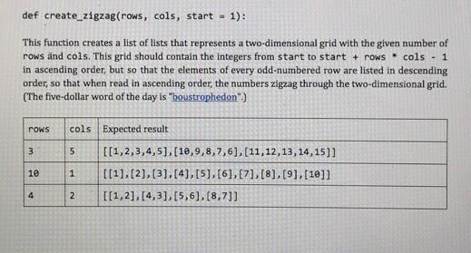 Solved: Using Python: | Chegg com