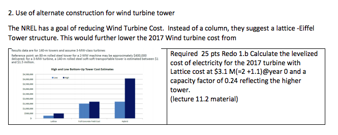 Solved: 2  Use Of Alternate Construction For Wind Turbine