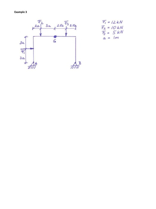 solved name id determine the reaction forces and moment