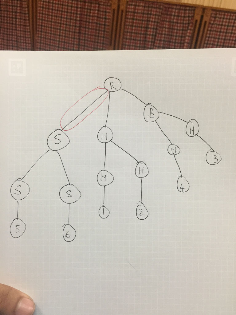 solved how many collision domains are found in the above rh chegg com network topology diagram explained Basic Network Diagram