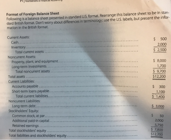 solved format of foreign balance sheet following is a bal