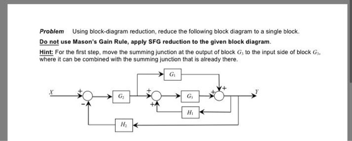 Solved Problem Using Block Diagram Reduction Reduce The