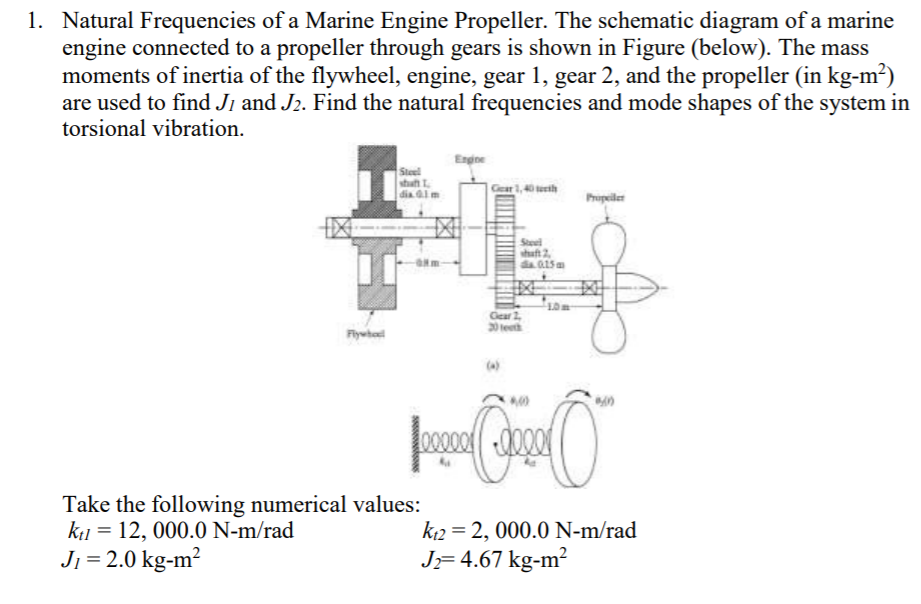 Solved: 1. Natural Frequencies Of A Marine Engine Propelle ... on circuit diagram, as is to be diagram, a schematic drawing, simple schematic diagram, ups battery diagram, ic schematic diagram, a schematic circuit, layout diagram, template diagram,