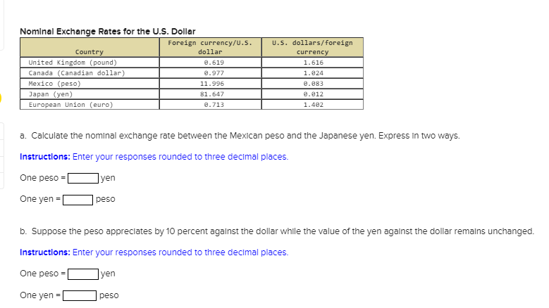 Solved: Nominal Exchange Rates For The U S  Dollar Foreign