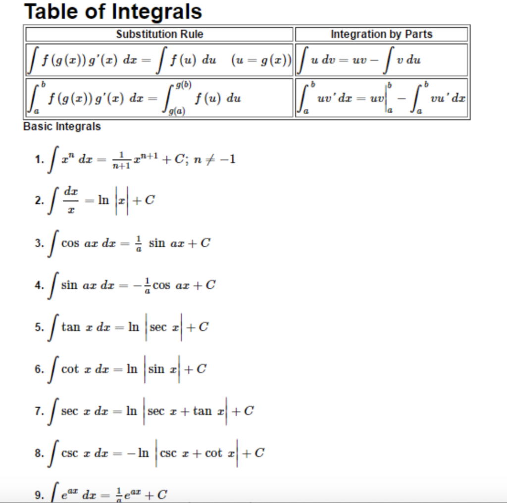 Table of Integrals Substitution Rule Integration by Parts f (g (z)) g (z) dz = | f (u) du (u = g (z))| u du-uu- u du g(b) f