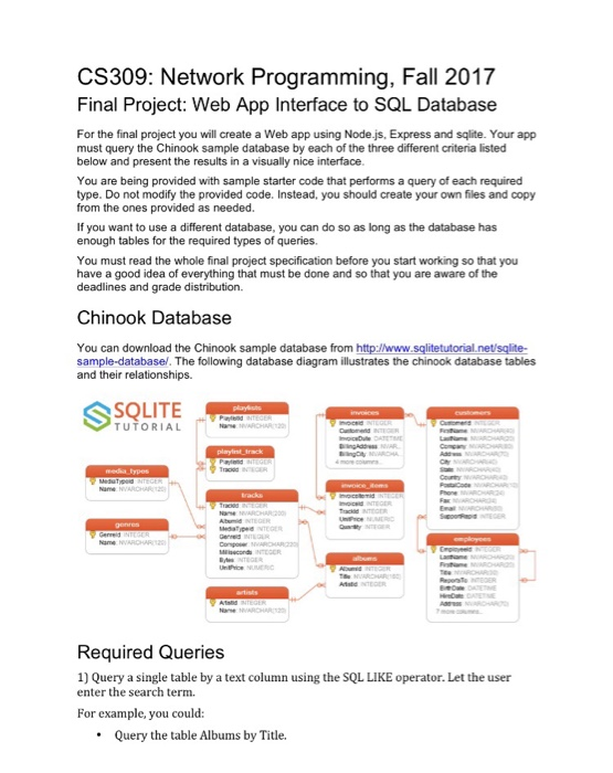 Solved: CS309: Network Programming, Fall 2017 Final Projec