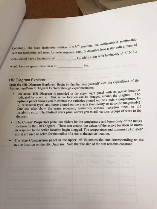 Solved  Hr Diagram Student Guide Background Information Th
