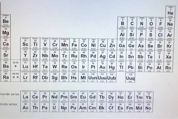 Solved in chemistry periodic table contains many informa media2f3f72f3f717494 729f 4021 baba f2 urtaz Choice Image