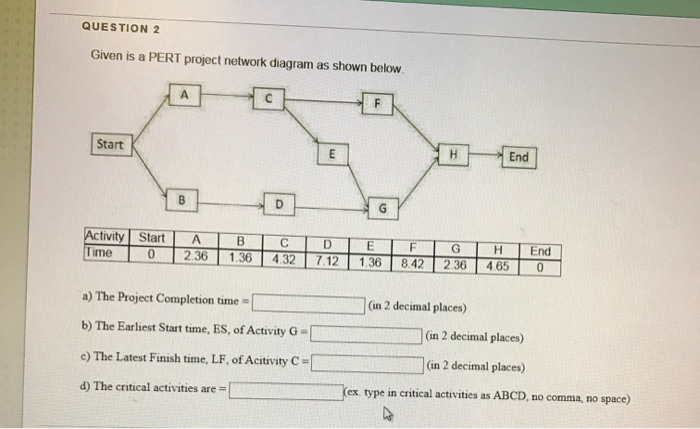 Solved Question 2 Given Is A Pert Project Network Diagram