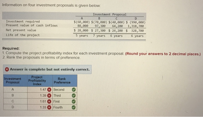 Compute the project profitability index for each investment proposal power profit forex principles