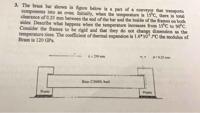Solved: 3  The Brass Bar Shown In Figure Below Is A Part O