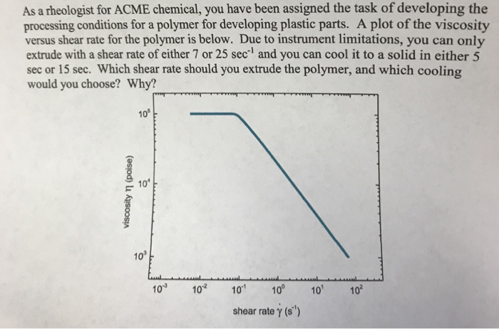 Solved: As A Rheologist For ACME Chemical, You Have Been A