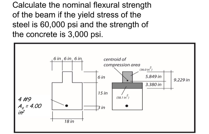 Solved: Calculate The Nominal Flexural Strength Of The Bea