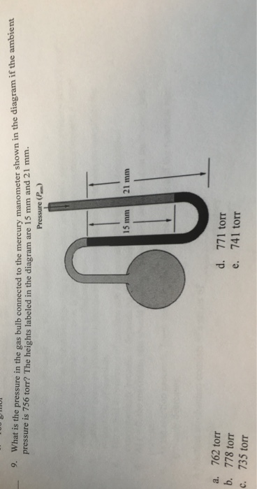 question: what is the pressure in the gas bulb pressure is 756 torr? the  heights labeled in the diagram are 15 mm and 21 mm  9  connected to the  mercury