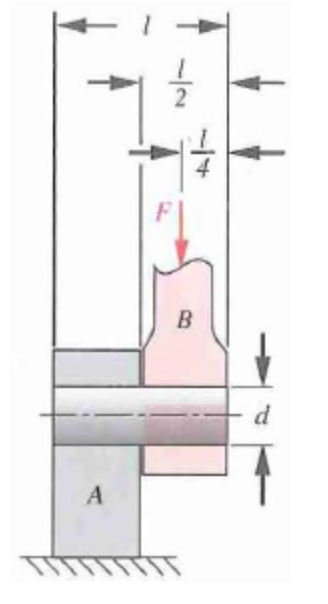 Solved: The Figure Below Shows A Pivot Pin That Is Press-f