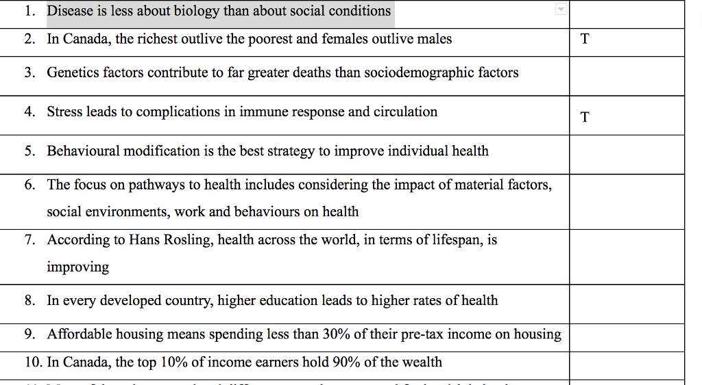 Solved: Disease Is Less About Biology Than About Social Co