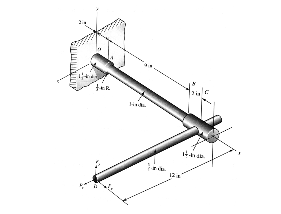 Solved The Cantilevered Bar In The Figure Below Is Made F