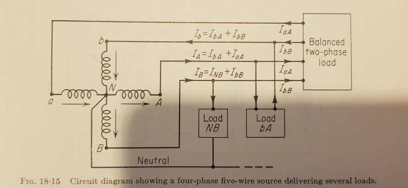 Solved: Referring To The Four Phase Five Wire System Of Fi... | Chegg.com | Two Phase Five Wire Diagram |  | Chegg