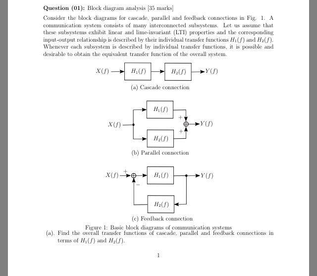 Solved: Question (01): Block Diagram Analysis 35 Marks Con ...
