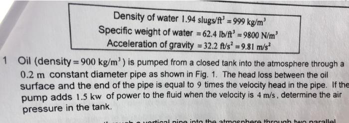 Density Of Water 1 94 Slugs Ft 999 Kg M Specific Weight Of Water 624