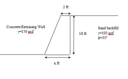 Solved: For The Retaining Wall Shown Below: How Wide Must