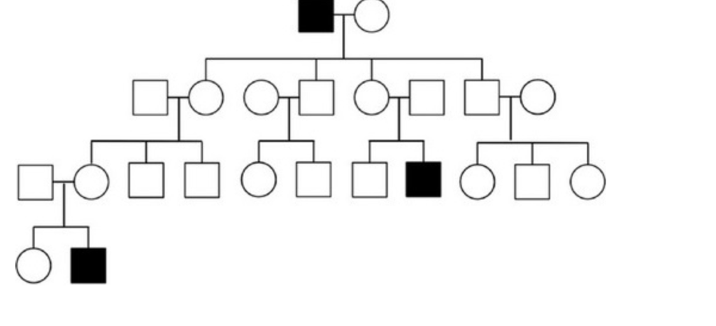 Solved: This Pedigree Shows The Segregation Of A Rare Dise