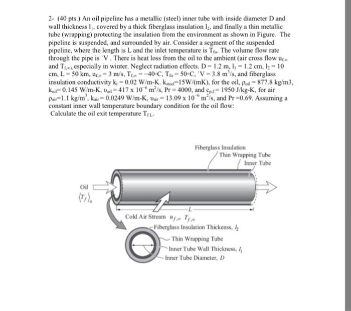 Solved: An Oil Pipeline Has A Metallic (steel) Inner Tube