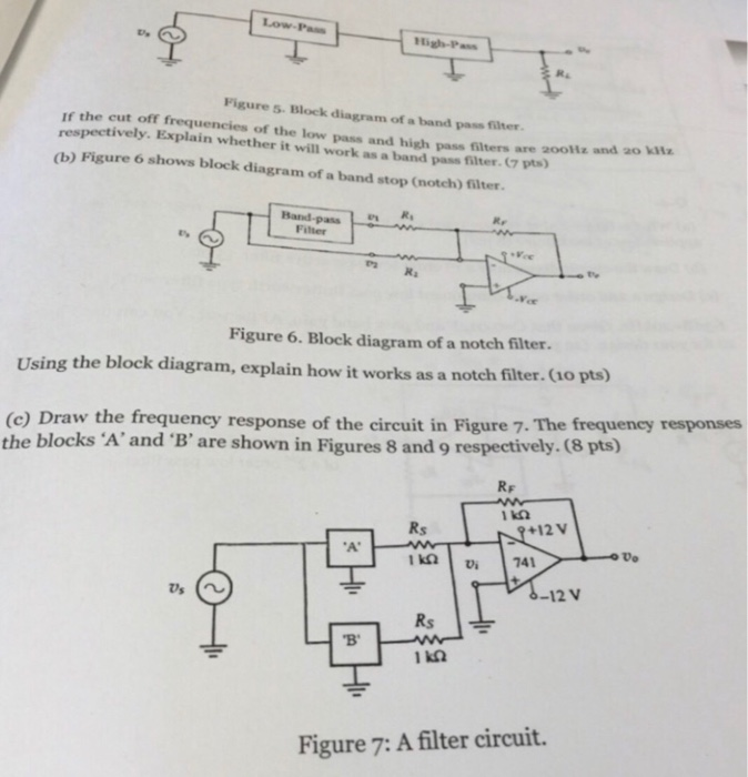 Solved: Figure S. Block Diagram Of A Band P Filter. If ... on