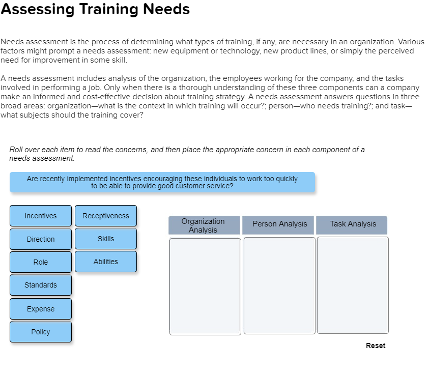 Solved Assessing Training Needs Needs Assessment Is The P Chegg Com A training needs assessment is an analysis designed to determine the type of training needed by employees and the best way to implement that training. solved assessing training needs needs
