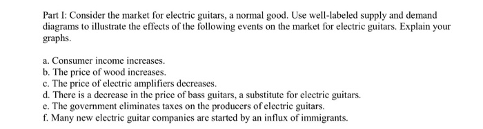Solved Consider The Market For Electric Guitars A Normal