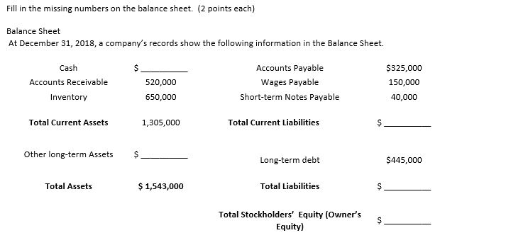 fill in the missing numbers on the balance sheet 2 points each balance