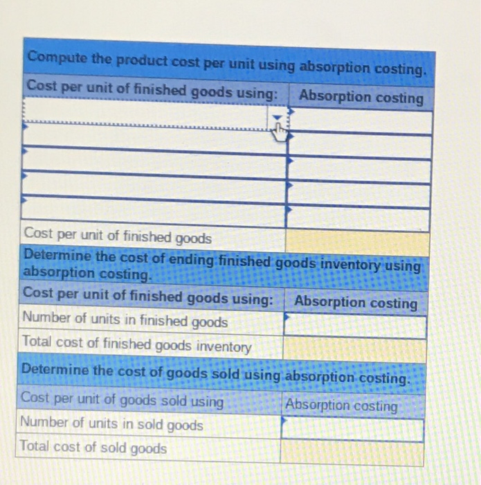 Compute the product cost per unit using absorption costing. Cost per unit of finished goods using: Absorption costing Cost per unit of finished goods Determine the cost of ending finished goods inventory using absorption costing. Cost per unit of finished goods using: Absorption costing Number of units in finished goods Total cost of finished goods inventory Determine the cost of goods sold using absorption costing: Cost per unit of goods sold using Number of units in sold goods Total cost of sold goods Absorption costing