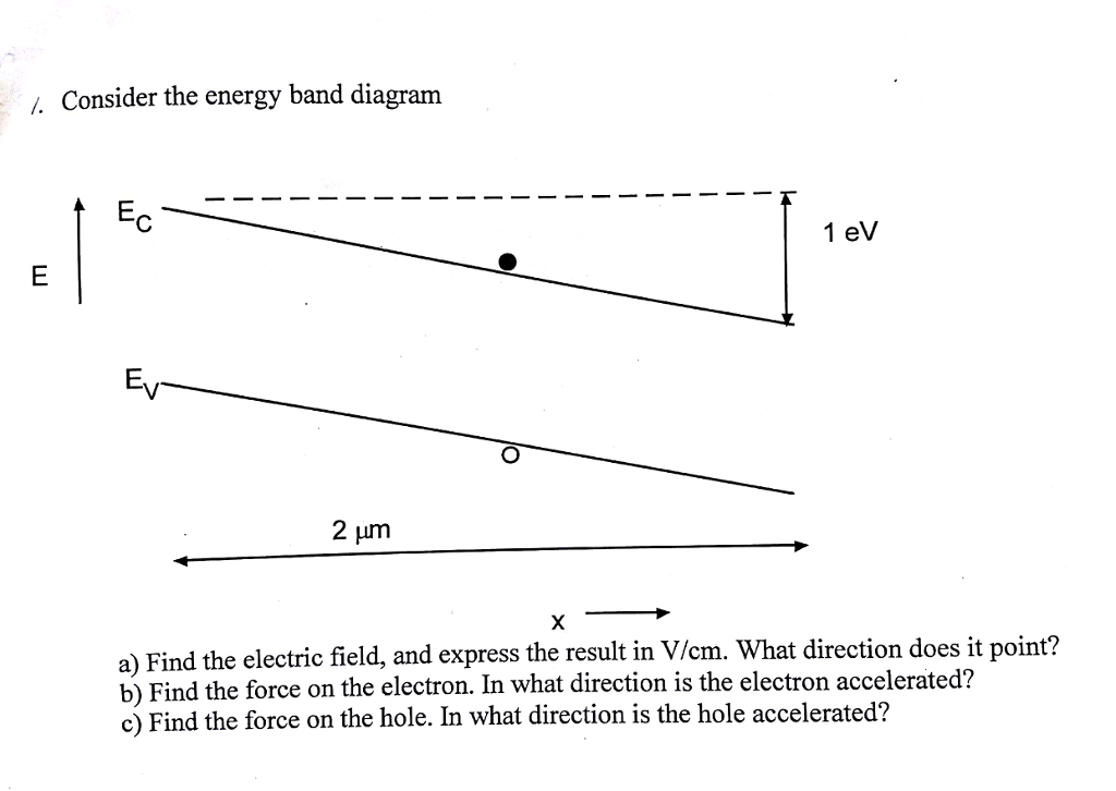 Solved Consider The Energy Band Diagram Ec 1 Ev Ev 2 Um