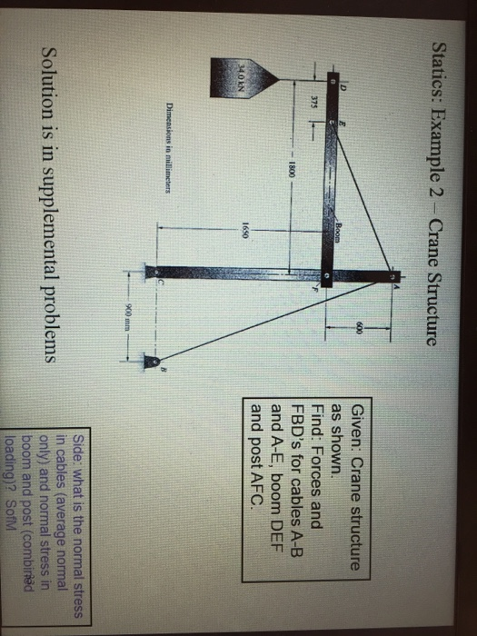 Solved: Statics: Example 2-Crane Structure Given: Crane St