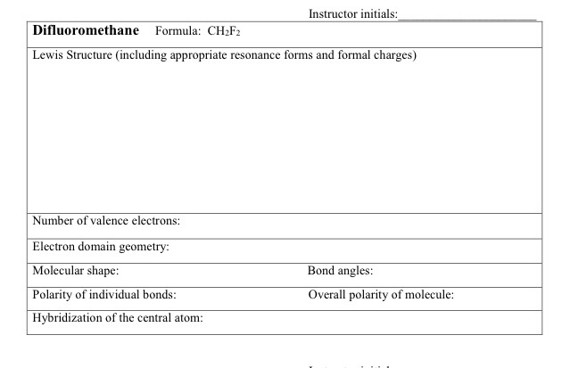 Solved Instructor Initials Difluoromethane Formula Ch2f Chegg Com