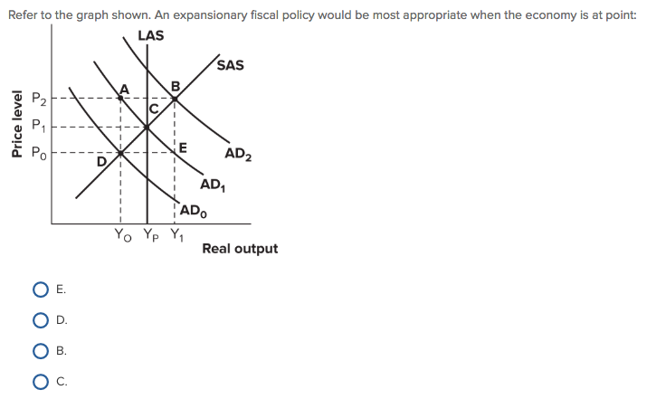 Refer to the graph shown. An expansionary fiscal policy would be most appropriate when the economy is at point LAS SAS P1 LPot- AD2 AD ADo Real output B. C.