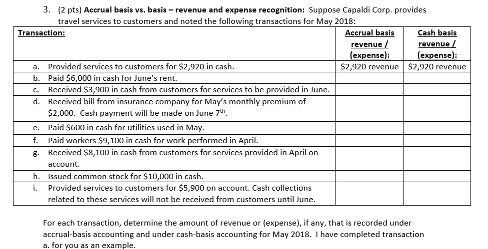 solved 2 pts accrual basis vs basis revenue and expens
