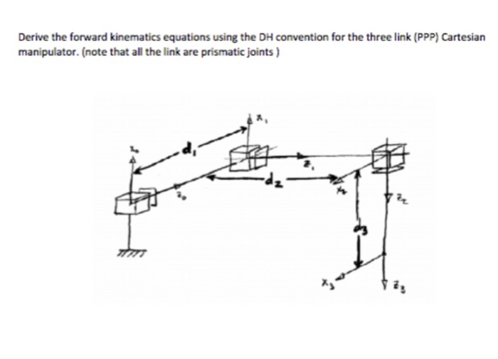 solved derive the forward kinematics equations using the
